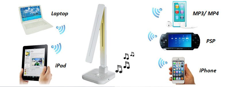 Buy LL-06 Smart Desk LED Lamp